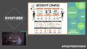 """Screenshot Keynote Interhyp Gruppe // DYGITIZED Shorties"""""""